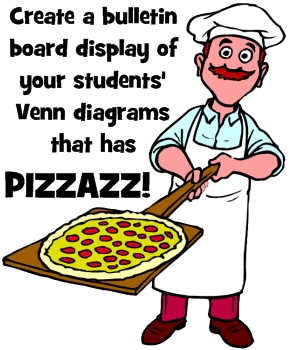 Elementary Classroom Bulletin Board Display Ideas For Pizza Themes