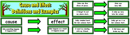 Cause and Effect Definitions and Example Sentences