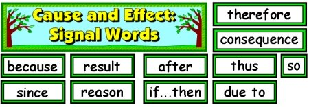 Signal Clue Words for Finding Cause and Effect in Stories