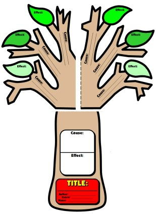 Cause and Effect Tree Example of Book Report Project Templates