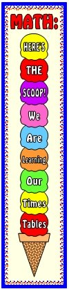Vertical Math Multiplication and Times Table Bulletin Board Classroom Display Banner