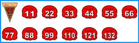 Mathematics Multiplication Classroom Bulletin Board Display Ice Cream Cones