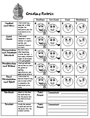 Creative Writing Grading Rubric If I Were A Knight