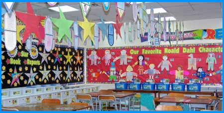 Main Character Book Reports Bulletin Board Display Elementary Classroom Example