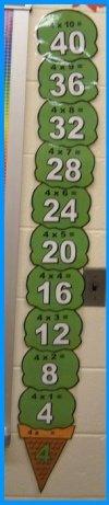 Math Multiplication Display Ice Cream Cones