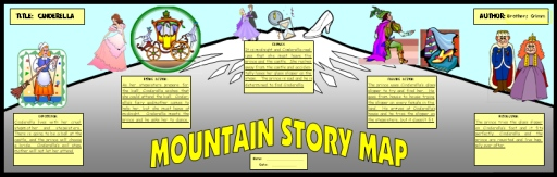 Graphic Organizer for Cinderella:  Mountain Story Map Book Report Projects and Templates