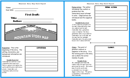 Graphic Organizers Story Map First Draft:  Exposition, Rising Action, Falling Action, Resolution