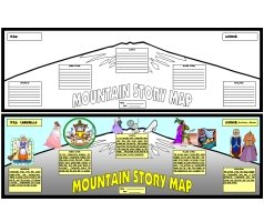 Mountain Story Map Book Report Templates
