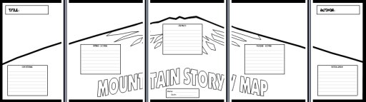 Mountain Story Map Graphic Organizers:  Exposition, Rising Action, Climax, Falling Action, and Resolution
