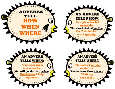 Adverbs Bulletin Board Display  Resources for Teaching the Parts of Speech