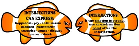 Interjections Bulletin Board Display  Resources for Teaching the Parts of Speech