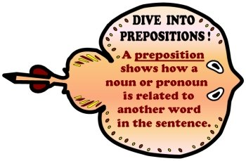 Prepositions Teaching Resources and Templates for Teaching the Parts of Speech