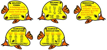 Teaching Lesson Plans for Verbs Elementary School Students
