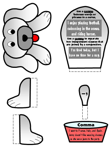 Comma Punctuation Mark Bulletin Board Display Grammar Resources Set