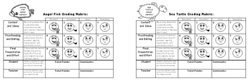 Dive Into Reading Book Report Projects Grading Rubrics