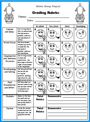 Shiloh Group Project Grading Rubric Worksheet