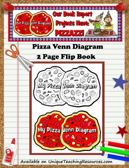 Fun Book Report Project Ideas - Pizza Venn Diagram Templates