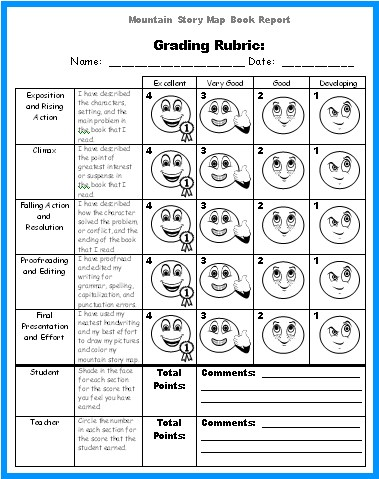 Grading Rubric:  Mountain Story Map Book Report Project Templates